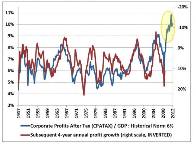 hussmangrowth
